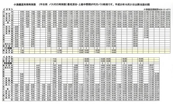 小湊 鉄道 運行 状況